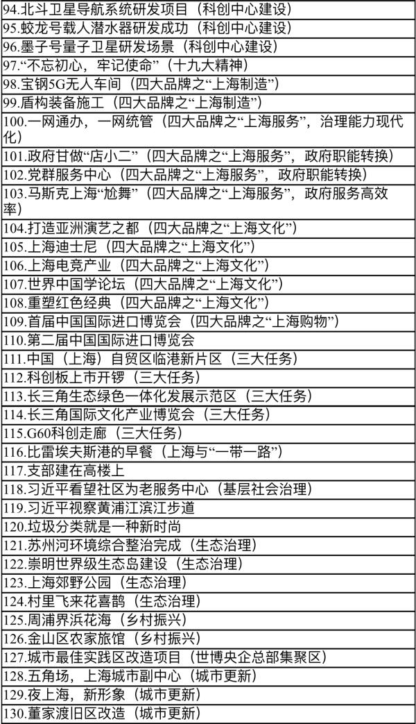 """""""日出东方—上海市庆祝建党百年青年美术创作项目""""启动征稿"""
